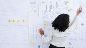 HCP Strategy and Planning